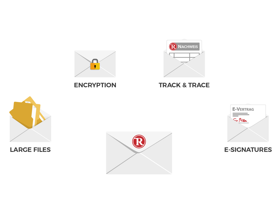 RMail features